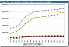 EB-populationchart
