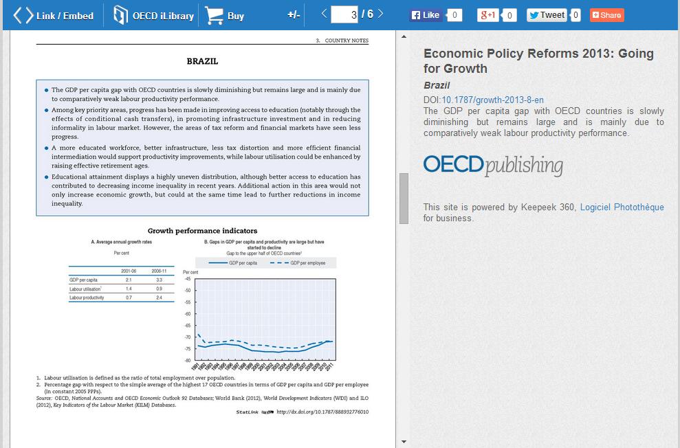OECD Library-Brazil