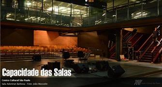 Sala Adoniran Barbosa_Capacidade das Salas