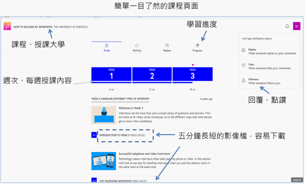 futurelearn_picture1